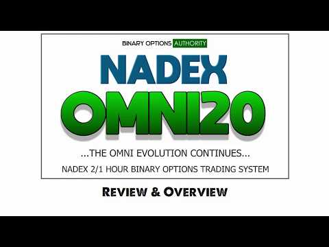 NADEX OMNI20 1 Hour NADEX Binary Options System Review   Overview