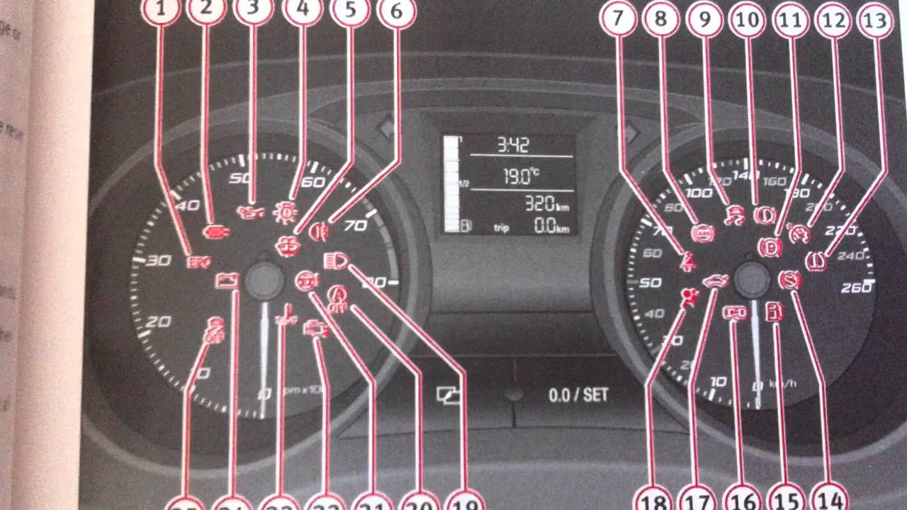 Seat Ibiza Mk4 Dashboard Warning Lights Amp Symbols What