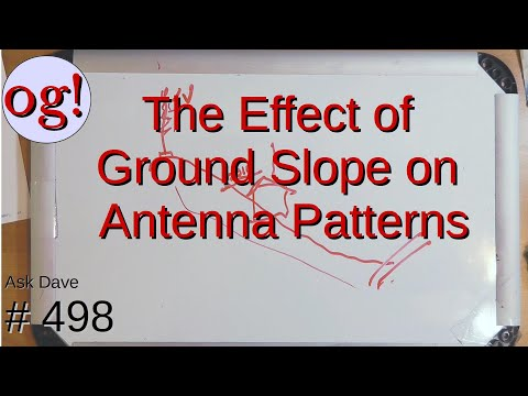 The Effect of Ground Slope on Antenna Patterns (#498)