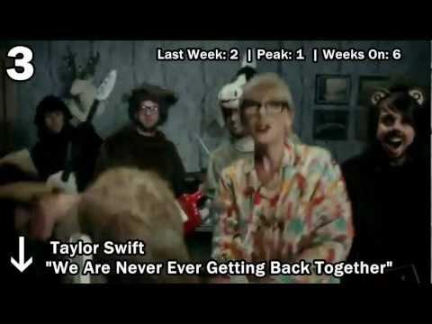 Top 50 Songs: October 2012 (10/13/12)