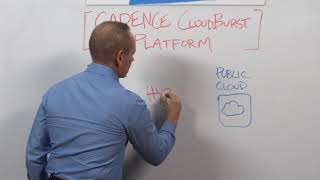 CloudBurst - Fast, Painless, Proven Solution for Hybrid Cloud Environments