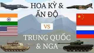 Ấn Độ và Mỹ đấu với Trung Quốc và Nga.  Ai sẽ Thắng? | Chiến tranh giả định | Tri thức nhận loại