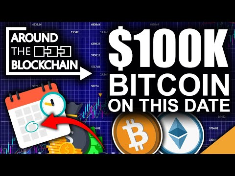Bitcoin To 0,000 On This Date!!! (Greatest Crypto Price Targets)