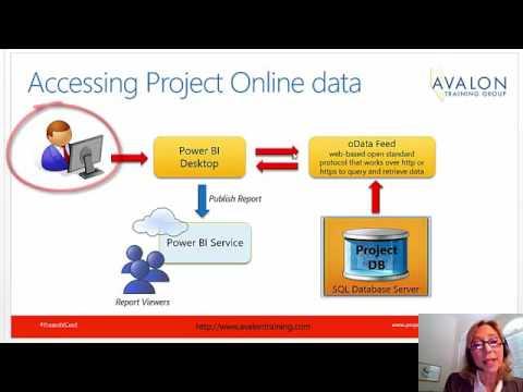 Learn Microsoft Power BI