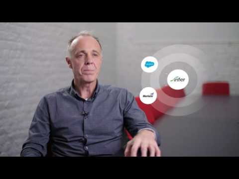 DNN uses Predictive Analytics to Increase Lead to Opportunity Conversion by 25% with Infer