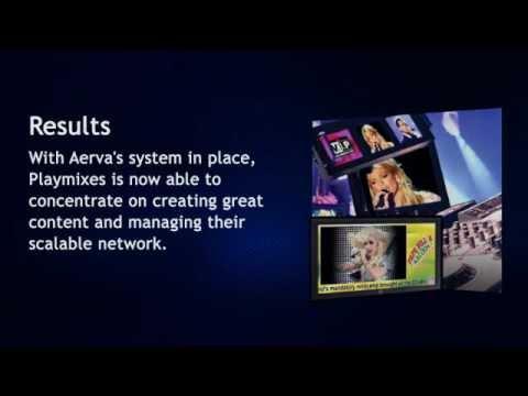 Playmixes - Display Network
