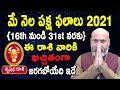 May Rasi Phalalu   16th May to 31st May   Vrushabha Rashi 2021   Nanaji Patnaik   Pooja Tv Telugu