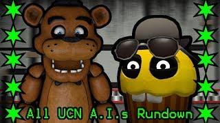 All FNAF 6 Ultimate Custom Night A.I.s Rundown!!!