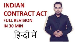Law - Indian contract act 1872 - LLB | CA | B.com | CS | Mba | Bba | M.com | Class 11 12 | ccs