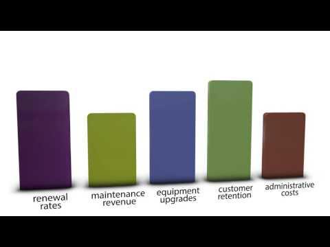 SIGNATUREelite Sales & Management - MMI's distinctive sales service