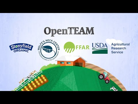 (Open Technology Ecosystem for Agricultural Management