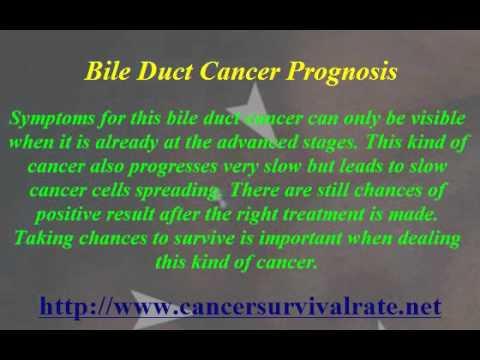 Bile Duct Cancer Prognosis Youtube