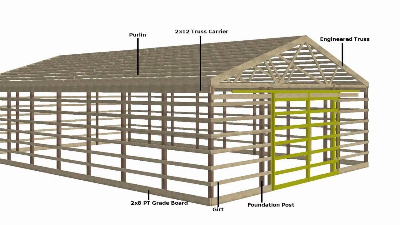 how to build a pole barn tutorial 1 of 12 youtube wood porch diagrams