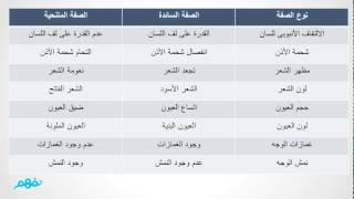 المبادئ الأساسية للوراثة - نفهم