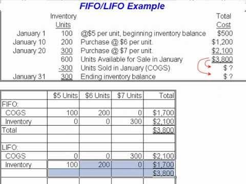 Fifo or lifo cryptocurrency