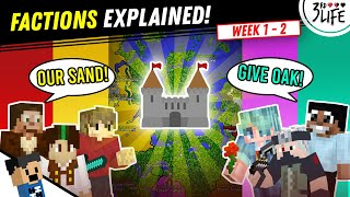 3rd Life SMP: The Factions Explained