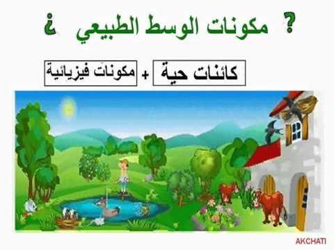 مبادئ علم البيئة pdf