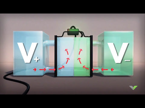 Video: What are vanadium batteries?