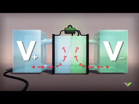 Video: What are vanadium batteries?