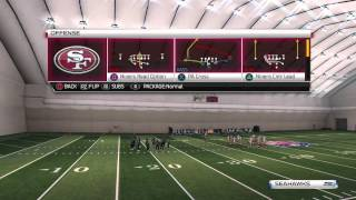 Madden 25 Ultimate Team | Best Defense | How to Stop Read Option and QB sneak