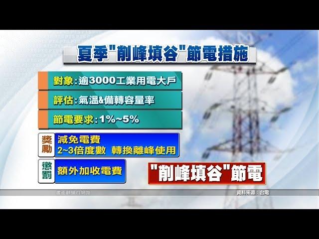 台電節電 鎖定工業用電大戶節能