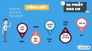 Mẹo viết NLXH - hiện tượng xã hội - Khái quát kiến thức trong 3 phút - Thầy Linh