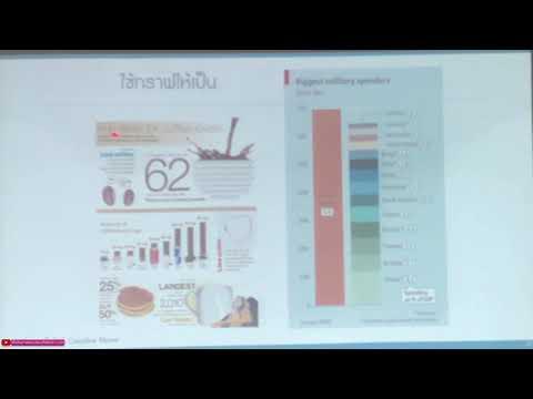 Data Visualization ในรูปแบบ Info graphics ด้วย Microsoft PowerPoint | EP.3