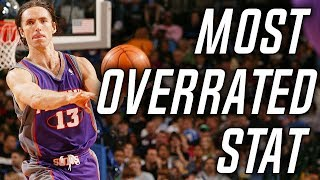 Why Assists are the Most OVERRATED STAT in The NBA