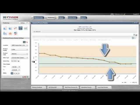 IQ-Fusion Product Demo--Monitoring-Module.mp4