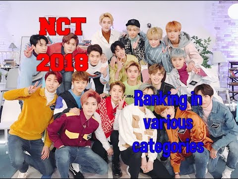 NCT 2018 - ranking in various categories + average