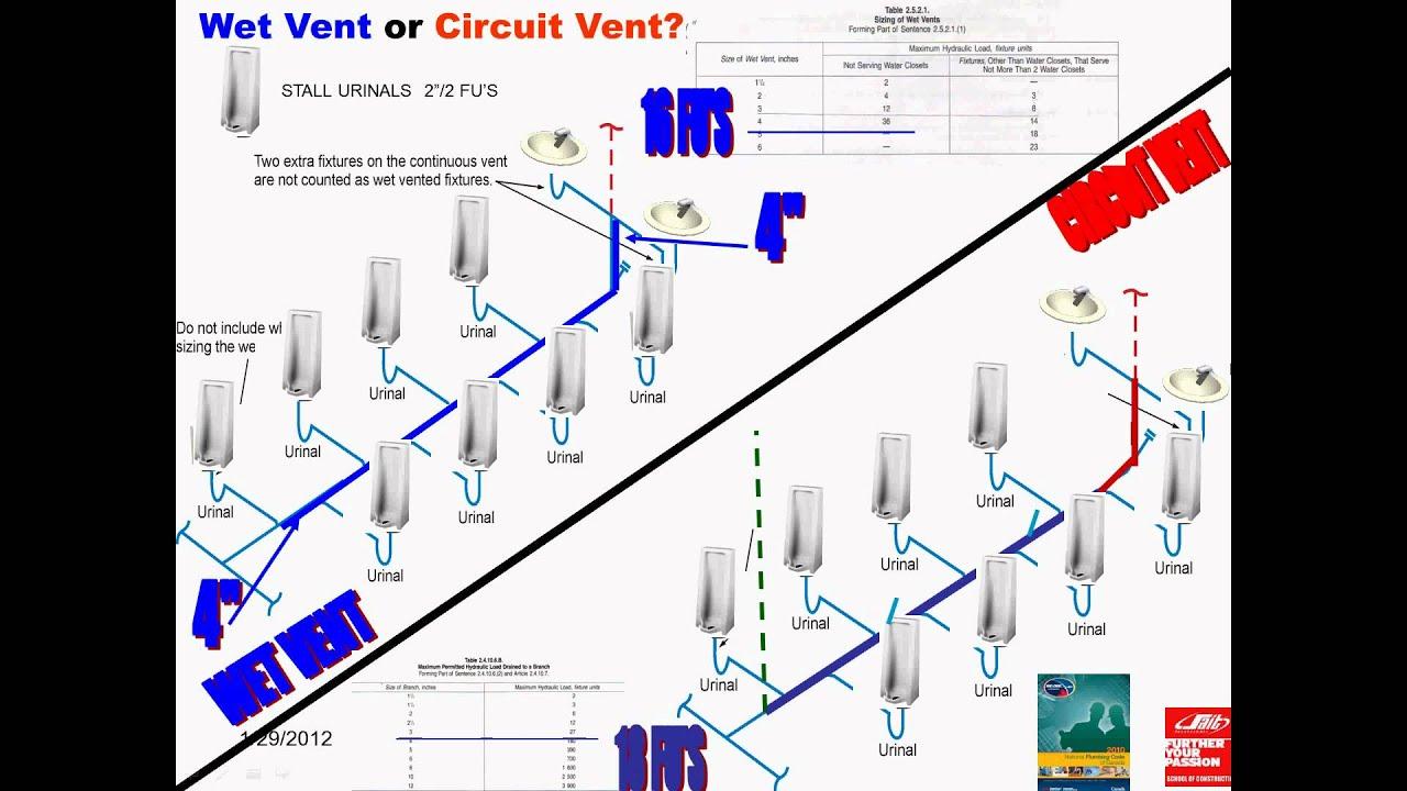 Sait Plumbing Wet Vent Vs Circuit Vent Tutorial Youtube