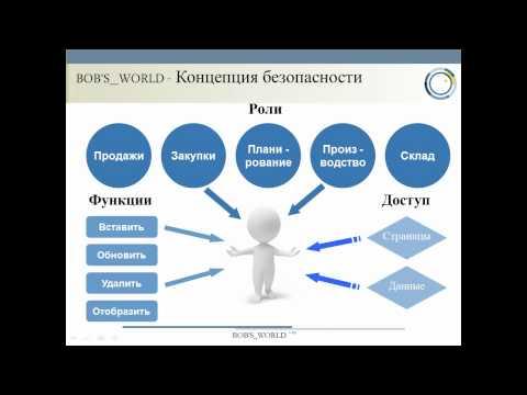 BW Presentation Investor Russian