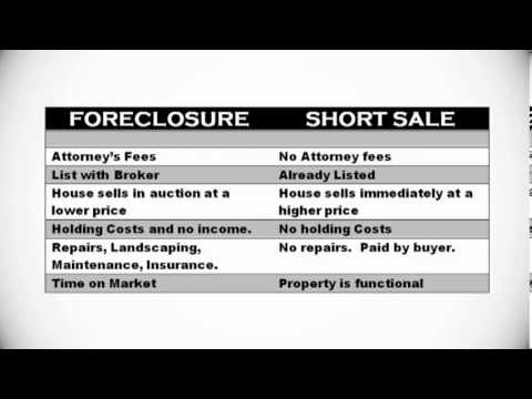 Foreclosure vs Short Sale | Benefits to the Lender