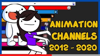 Most Popular Animation Channels   Most Subscribed Animator [ 2012 - 2020 ]