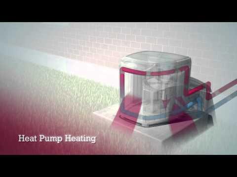 Lennox Heat Pump Technology