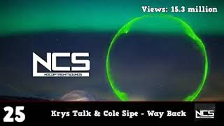 Top 25] Most Popular Tracks From NoCopyrightSounds [NCS]