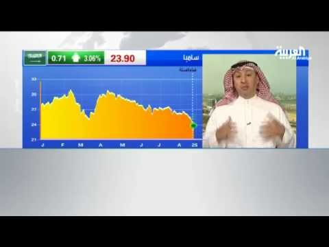 The ED & CEO of Alkhabeer Capital speaking to Al Arabiya TV about TASI updates