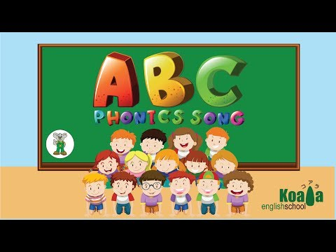 ABC Phonics Song Sounds of the Letters