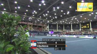 Ana Ivanovic  vs. Dominika Cibulkova [2013 Linz QF]