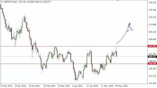 GBP/JPY Technical Analysis for June 1 2016 by FXEmpire.com