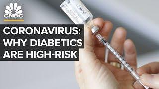 Why Coronavirus Is Dangerous For Diabetics