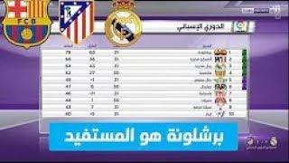 ترتيب الدوري الاسباني بعد تعادل ريال مدريد واتلتيكو مدريد 1 -1 ...