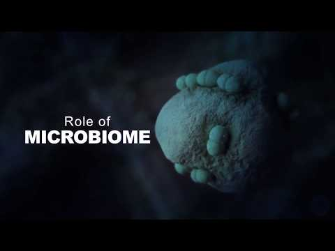 Role of Microbiome