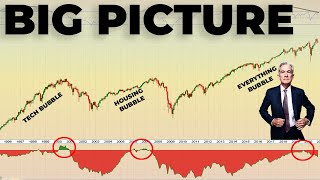YOU HAVEN'T SEEN NOTHING YET   Stock Market Selloff
