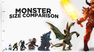 Size Comparison: Monsters