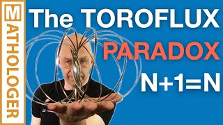 Toroflux paradox: making things (dis)appear with math