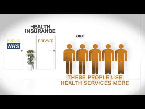 Who Buys Private Health Insurance? - RES 2014