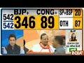 Lok Sabha Election Results 2019 | Inside BJP Headquarters