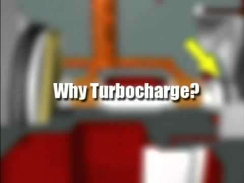 How a Turbocharger Works (Original)