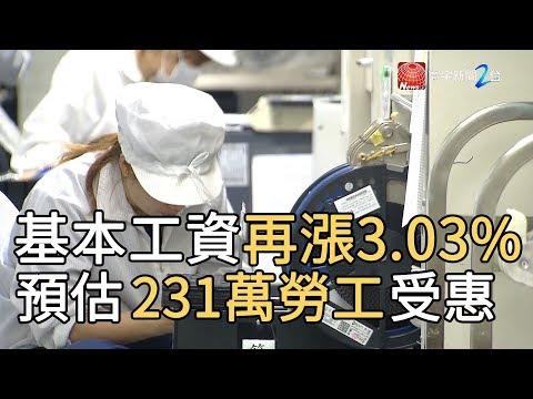 基本工資再漲3 03% 預估231萬勞工受惠 寰宇新聞20190815